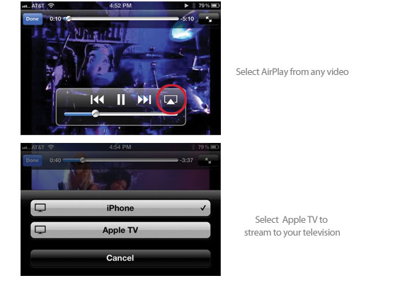 how to stream from iphone to tv iphone iphone to tv 3671